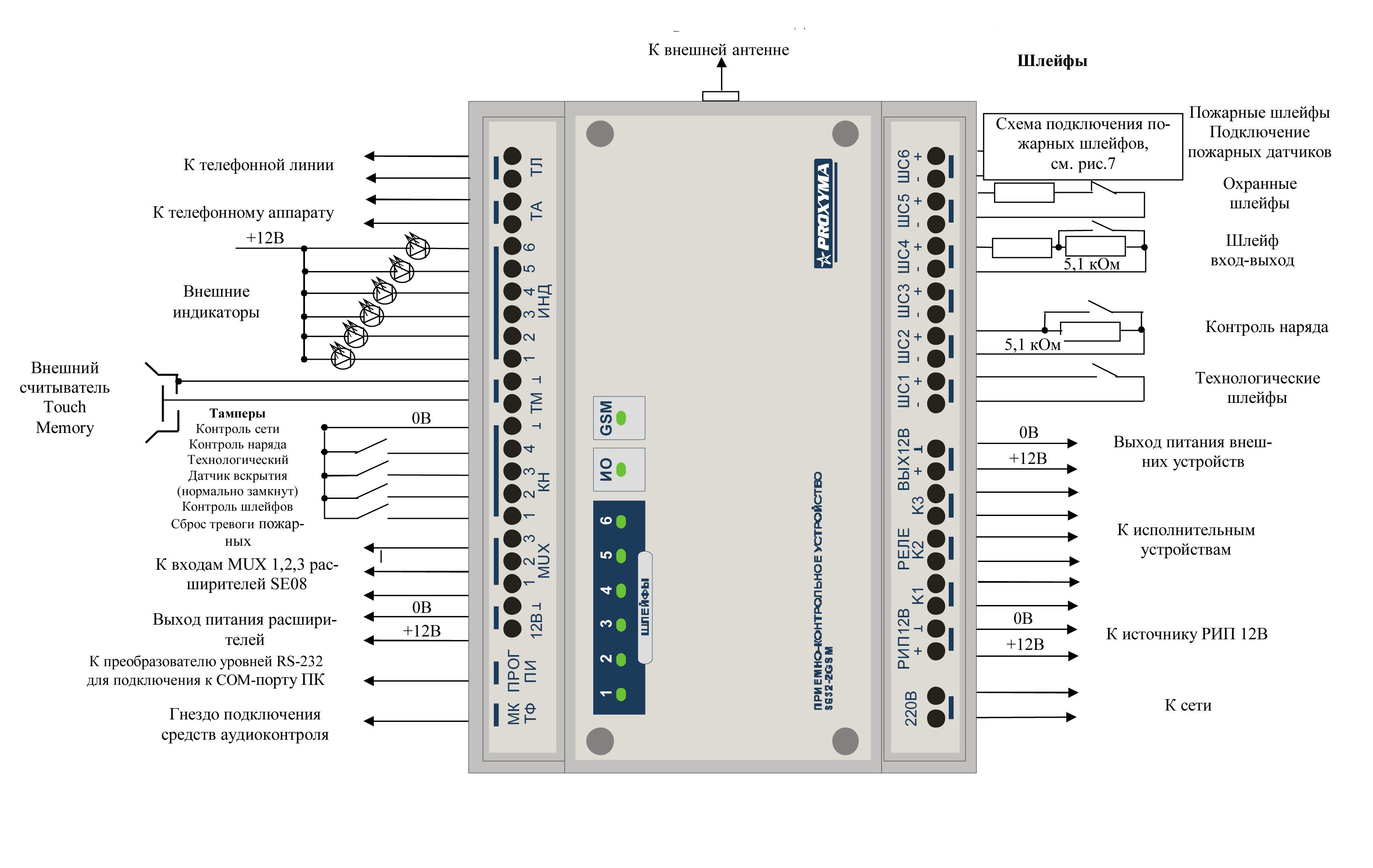 S632-2gsm-bk схема подключения